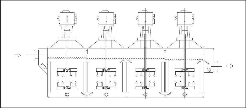 attrition scrubbers